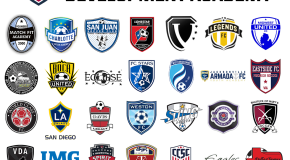 USSF announces 28 more Development Academy clubs
