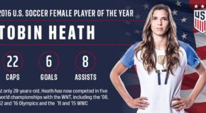 Tobin Heath, Ashley Sanchez win US Soccer honors