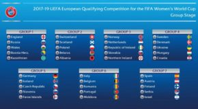 Tuesday Roundup: UEFA makes draw for 2019 WWC qualifying groups