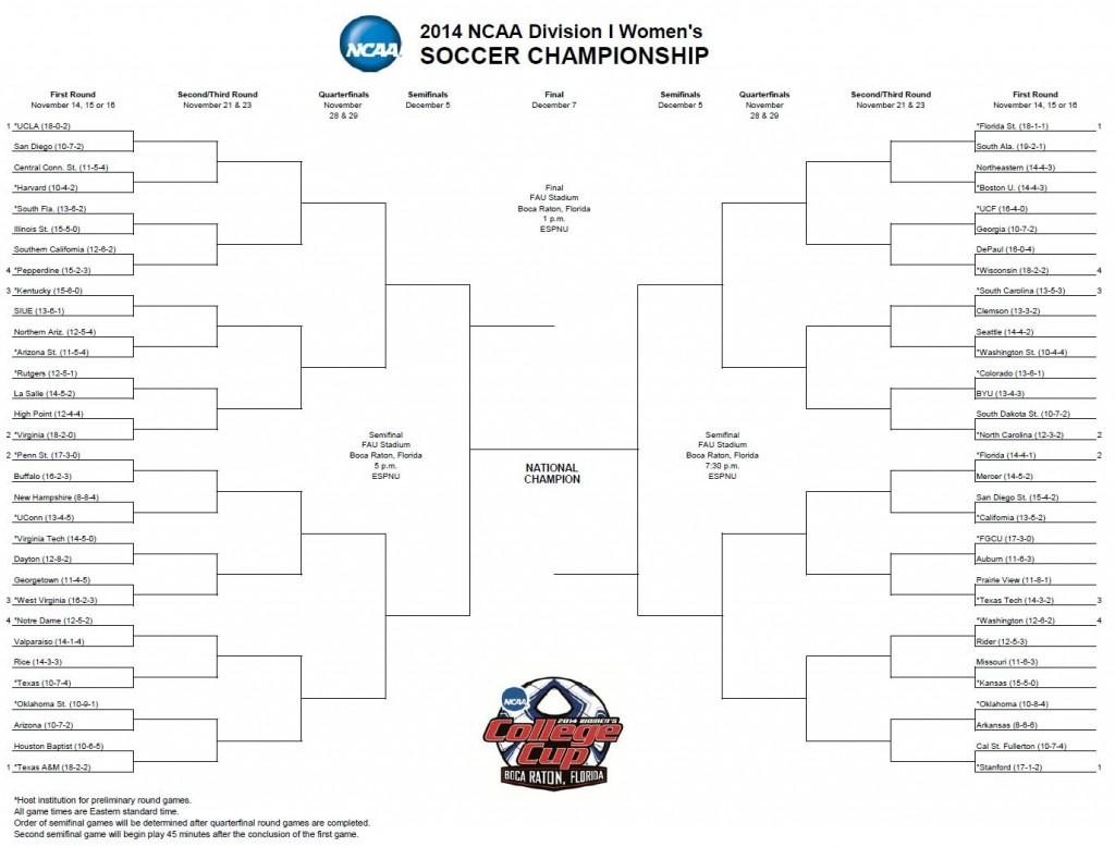 141110_NCAA 2014 field