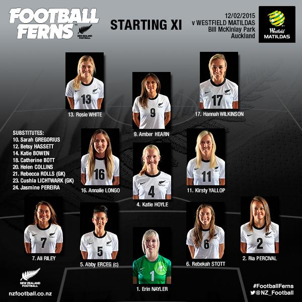 150212_New Zealand lineup vs Australia