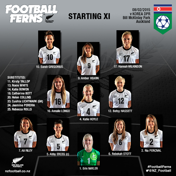 150212_New Zealand lineup vs North Korea