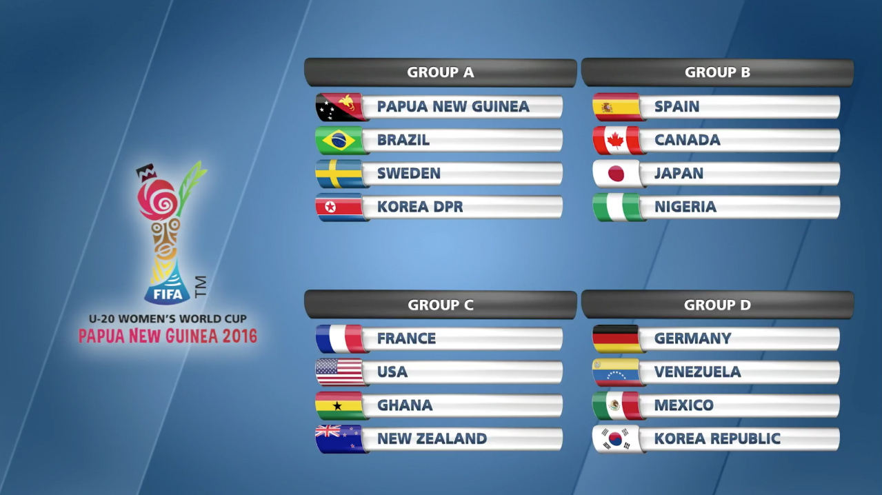 Groups for the 2016 U-20 Women's World Cup, set to take place from November 13 to December 3 in Papua New Guinea. (Photo: FIFA)