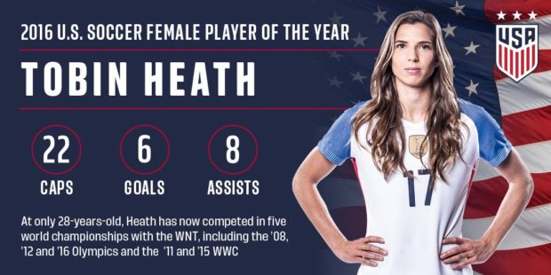 Tobin Heath is the 2016 US Soccer Female Player of the Year (photo credit: U.S. Soccer)