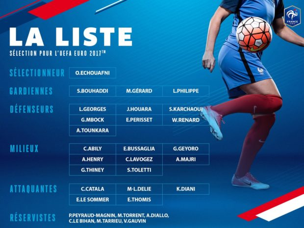 France Euro roster