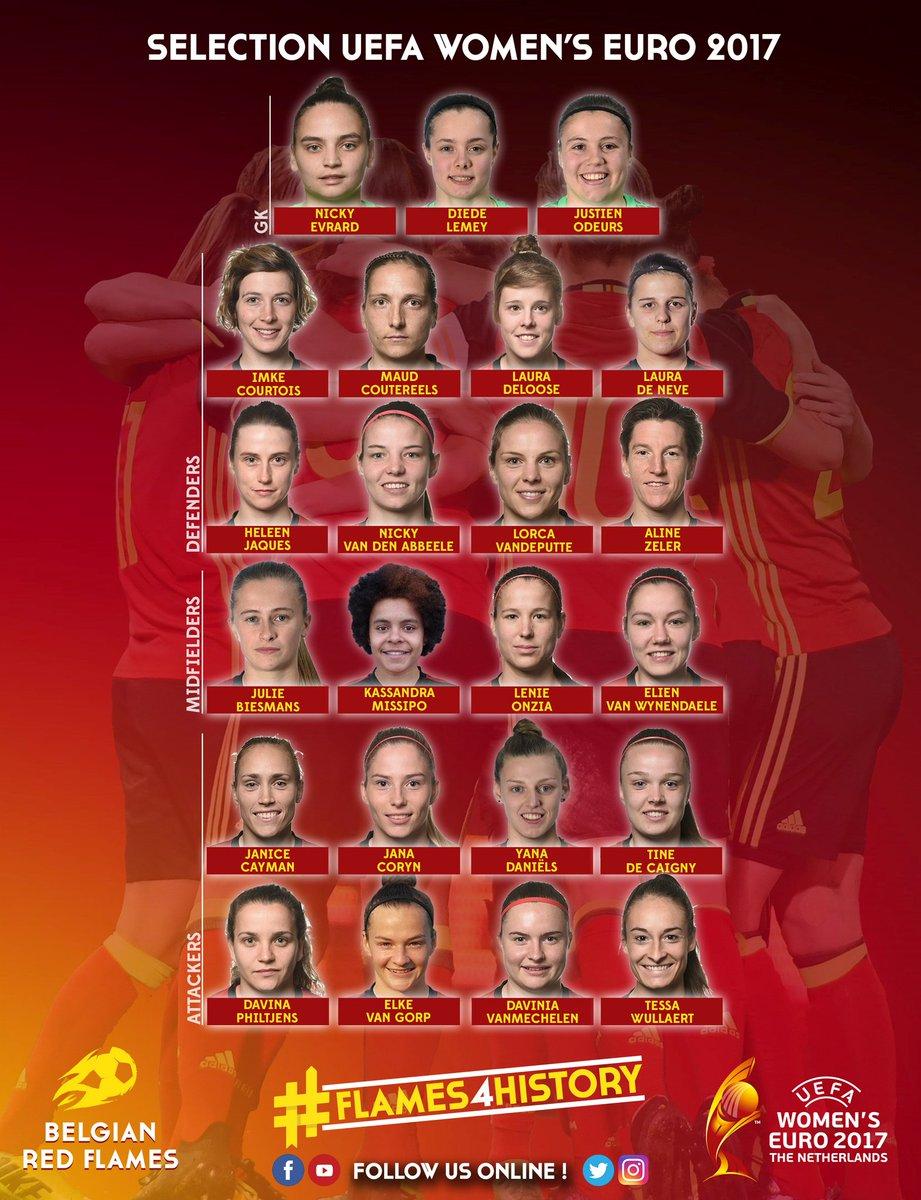Belgium Euro roster